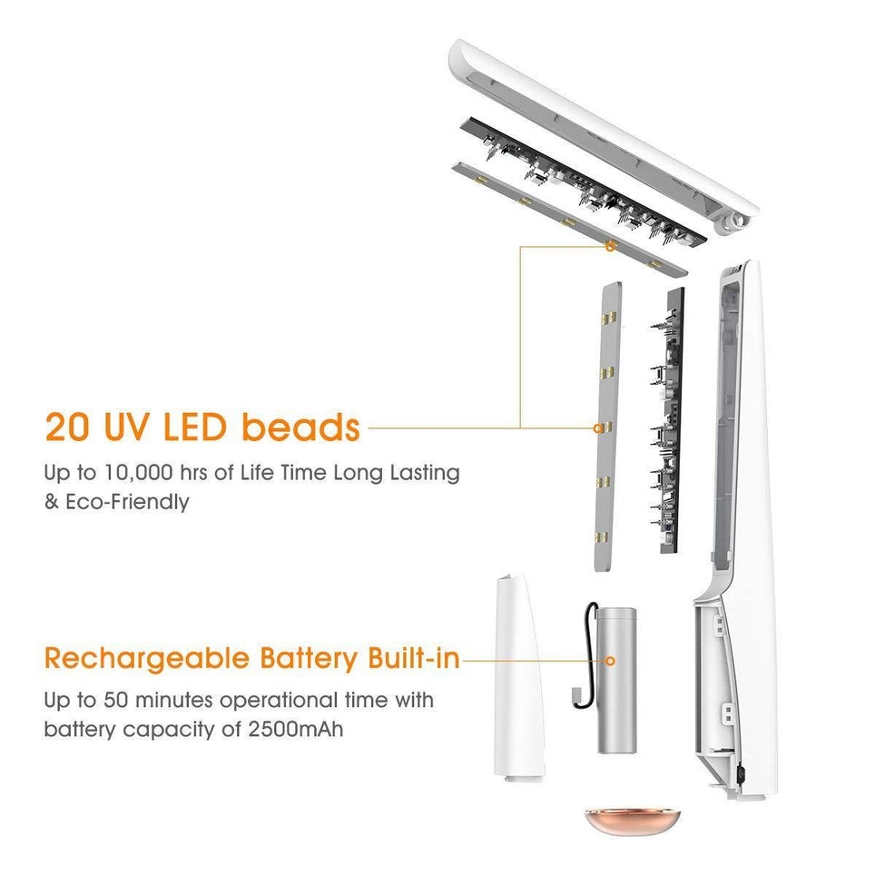 59S UV-C LED Sterilizer Wand