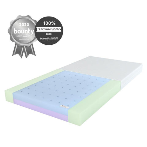 Babyrest Duocore Bamboo Mattress