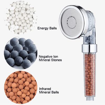 Olera Spa™ Shower Head - #1 Shower Head In 2019