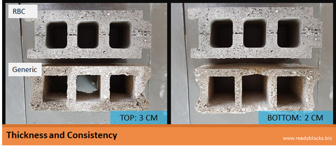 Hollow Blocks Thickness and Quality