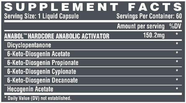 Nutrex Anabol Hardcore facts