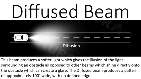 aurora diffused beam truck led light bar