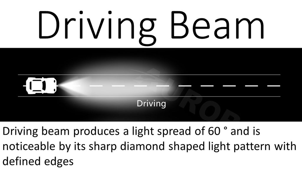 led driving beam