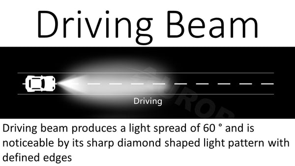 aurora driving beam truck led light bar