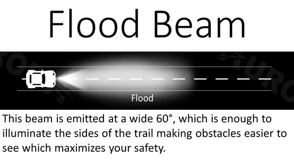 aurora flood beam truck led light bar