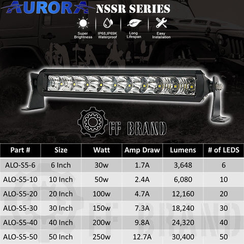aurora led light bar specifications