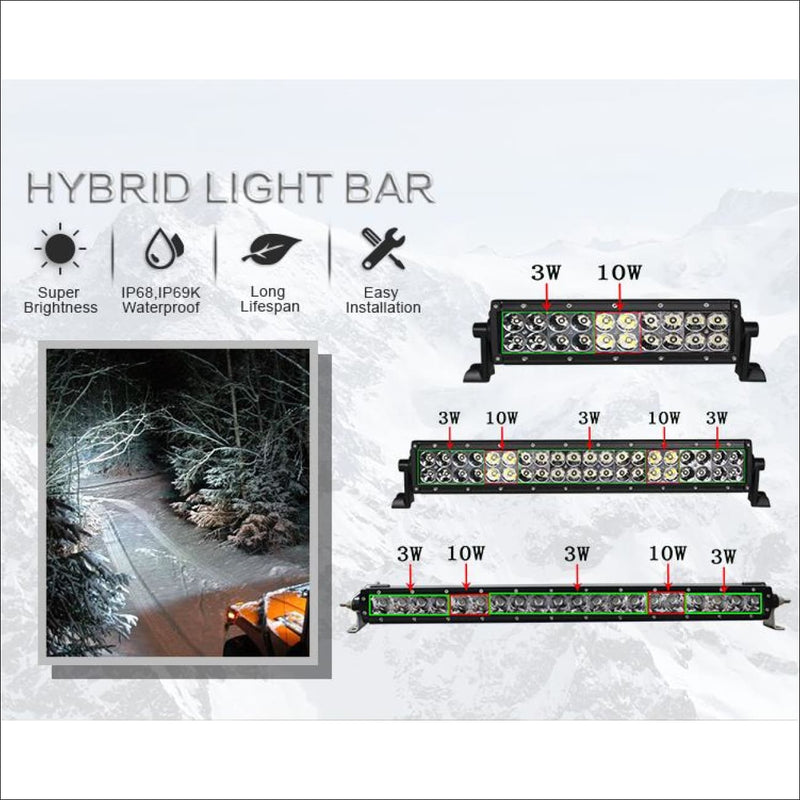Aurora 10 Inch Dual Row LED Light Bar - Hybrid Series 7 704 Lumens - LED Light Bar