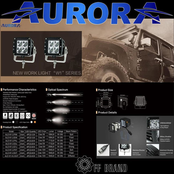 Aurora W1 Series - LED Light Pod