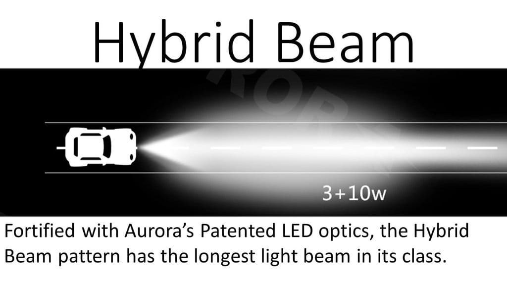 Aurora Hybrid LED Light bar