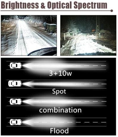 aurora hybrid led light bar beam comparison