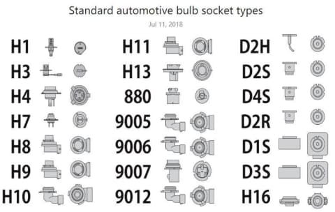 Aurora Headlight Bulb Guide