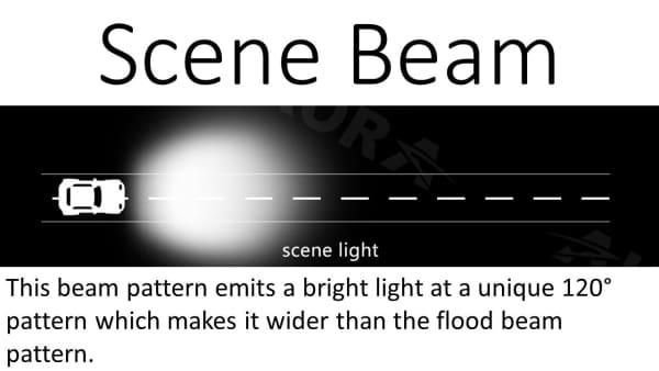Aurora wide angle led light bar scene beam