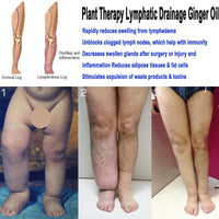 Naturecare Lymphatic Drainage Ginger Oil (Cure Arthritis)