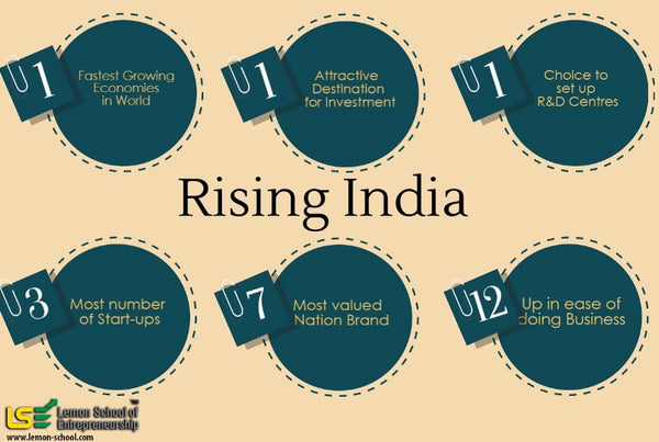 Bright Beginnings: Indian Startups in 2018