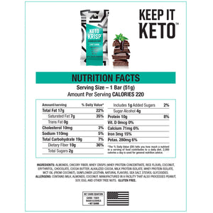 Keto Krisp Nutritional Facts - Chocolate Mint