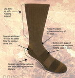 FIRE Resistant Protection Sock-Covert Threads-A Military Sock For Every Clime & Place