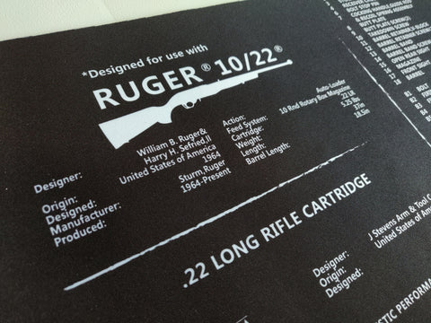 Ruger 10/22 Bench Workmat