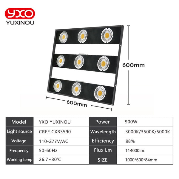 CXB3590 COB Dimmable LED Grow Light Full Spectrum (400W ) - GreenLit Grow