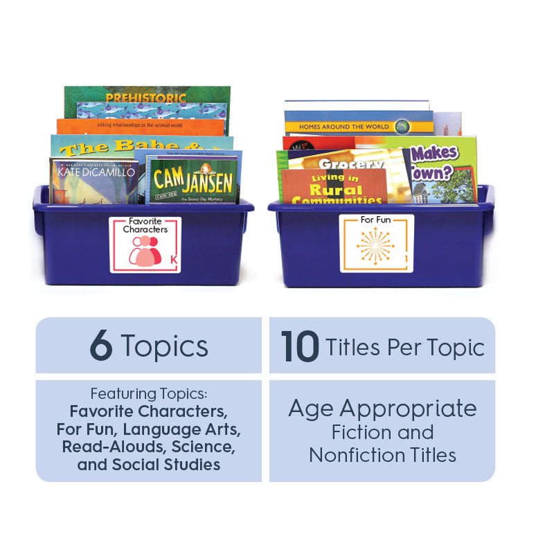Kindergarten (English): All-in-One Reading Bin
