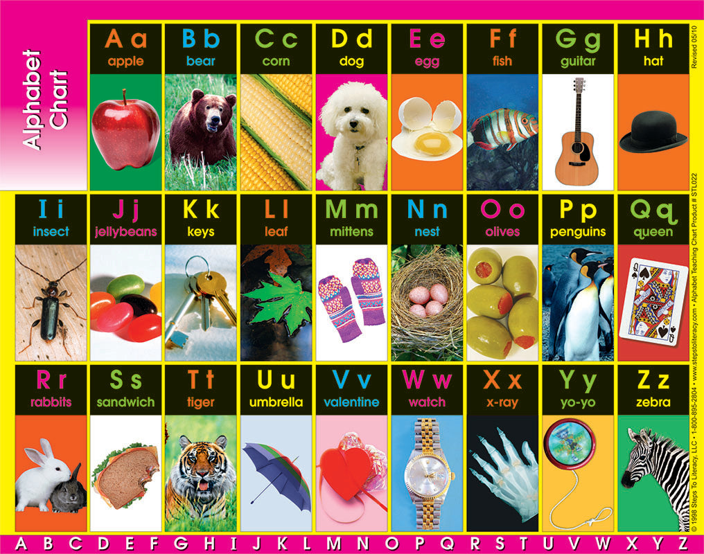 Alphabet Teaching Chart