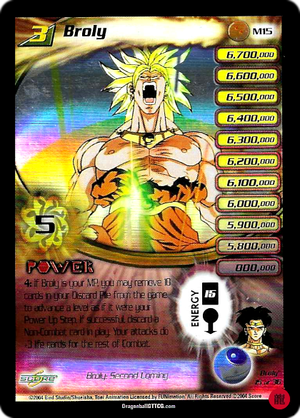 Broly: Second Coming