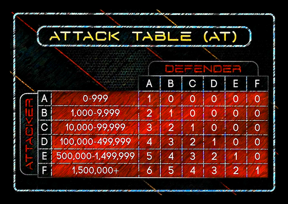 Gencon 2015 Promo - Attack Table Foil