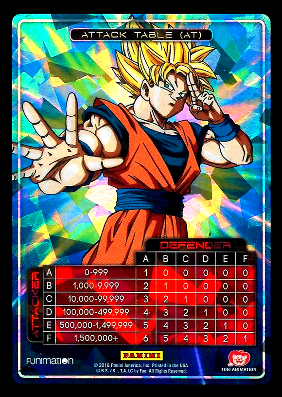 Awakening Attack Table Goku Foil