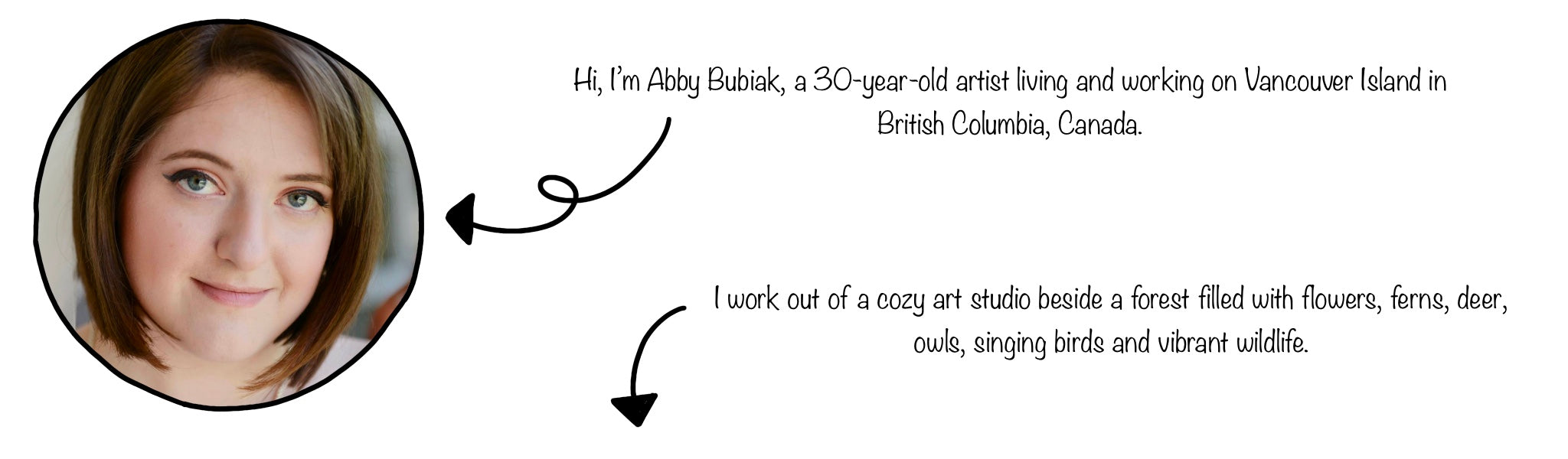 Abby Bubiak, an artist living on Vancouver Island, British Columbia, Canada. She works out of a cozy art studio beside a forest with flowers, ferns, deer, owls, singing birds and vibrant wildlife.