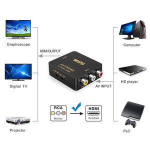 HDMI TO AV Scaler Adapter HD 1080P Video Converter Box (Click for Pricing)