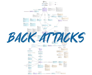 BJJFlowCharts-Flow Chart of Danaher's Back Attacks Jiu-Jitsu System