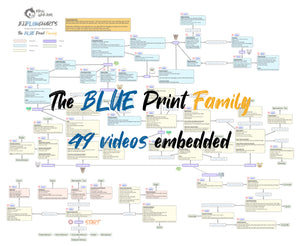 BJJFlowCharts-The Blue Print Family