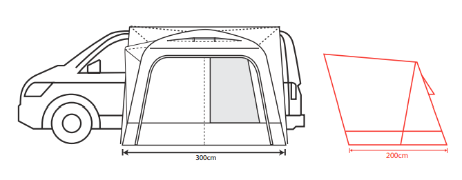 Outdoor Revolution Cayman Air Low Drive-away Awning Package Deal 2021 - Pre-Order