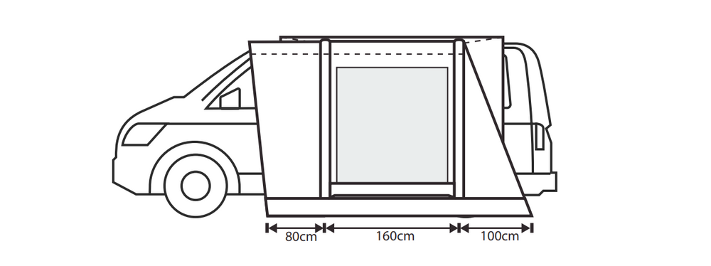 Outdoor Revolution Cayman Curl Air Low Drive-away Awning Package Deal 2021 - Pre-Order