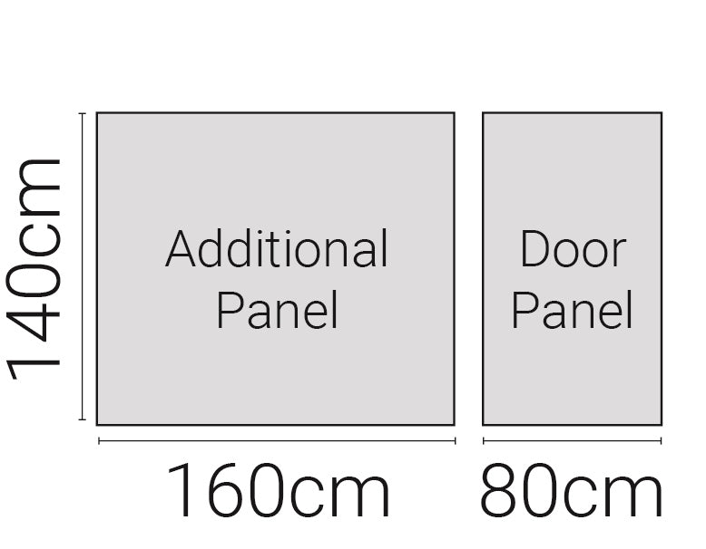 Additional panel measurements