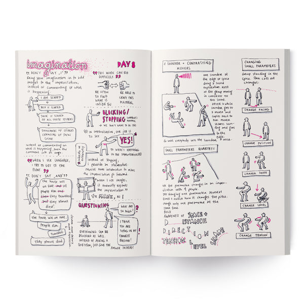 Notes from Improvisation Training – Printed version (English) - Eva-Lotta's Shop