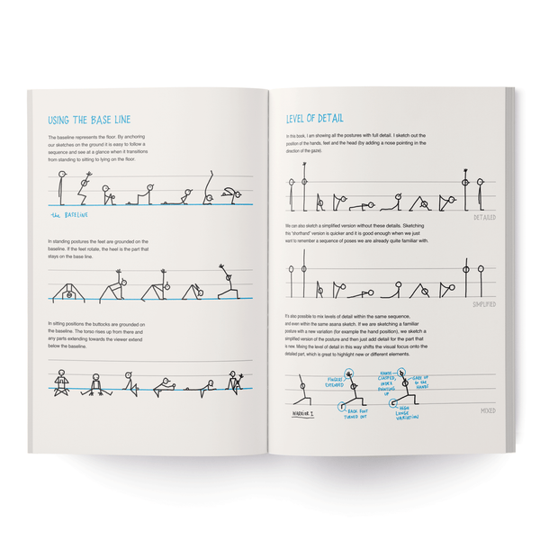 Yoganotes – Sketching Yoga Stick Figures – Printed version (English) - Eva-Lotta's Shop