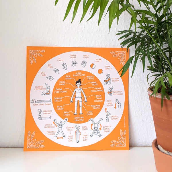 Yoga-Asana Sanskrit words – High Quality Art-Print