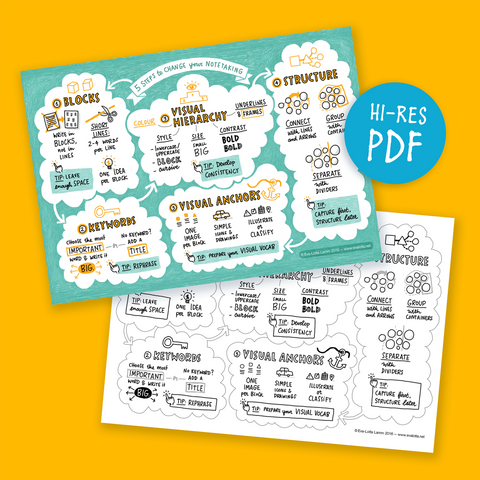 5 Steps to change your note taking – Printable PDF (English) - Eva-Lotta's Shop