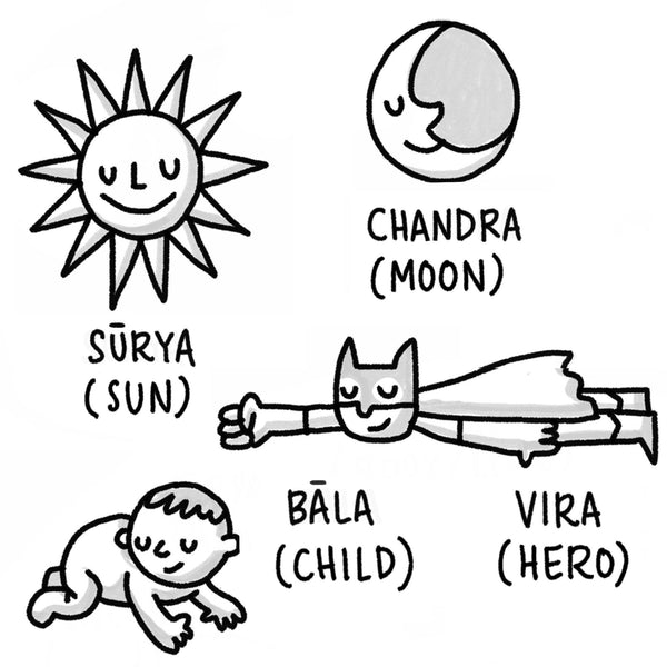 Illustrated Sanskrit Words – Printable PDF (English) - Eva-Lotta's Shop