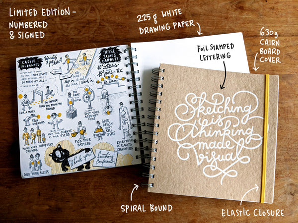 My favourite sketchbook –  Limited edition - Eva-Lotta's Shop