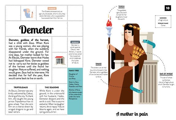 Greek Gods & Heroes: 40 Inspiring Icons by Sylvie Baussier (Author)