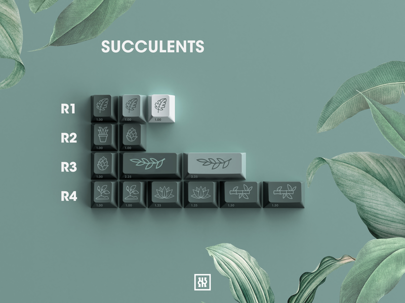GMK Botanical Keycap Set