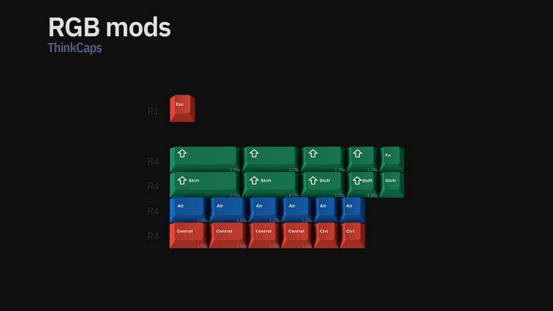 GMK ThinkCaps Keycap Set