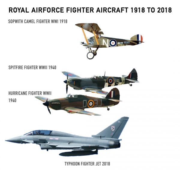 jets-throughout-history-2