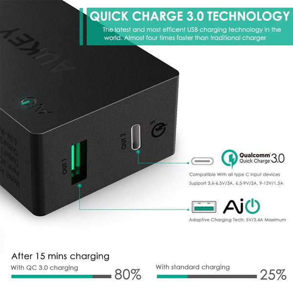 Original Aukey PA-Y2 Eu Plug Fast Charge Amp Type-C with Quick Charge 3.0 Dual USB Charger for Mobile Tablet