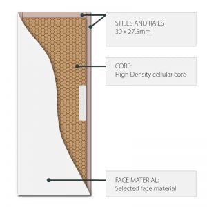HONEYCOMB core X1 Duracote Flush Exterior Door