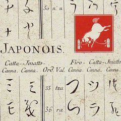 Japanese Alphabet Recipe Book