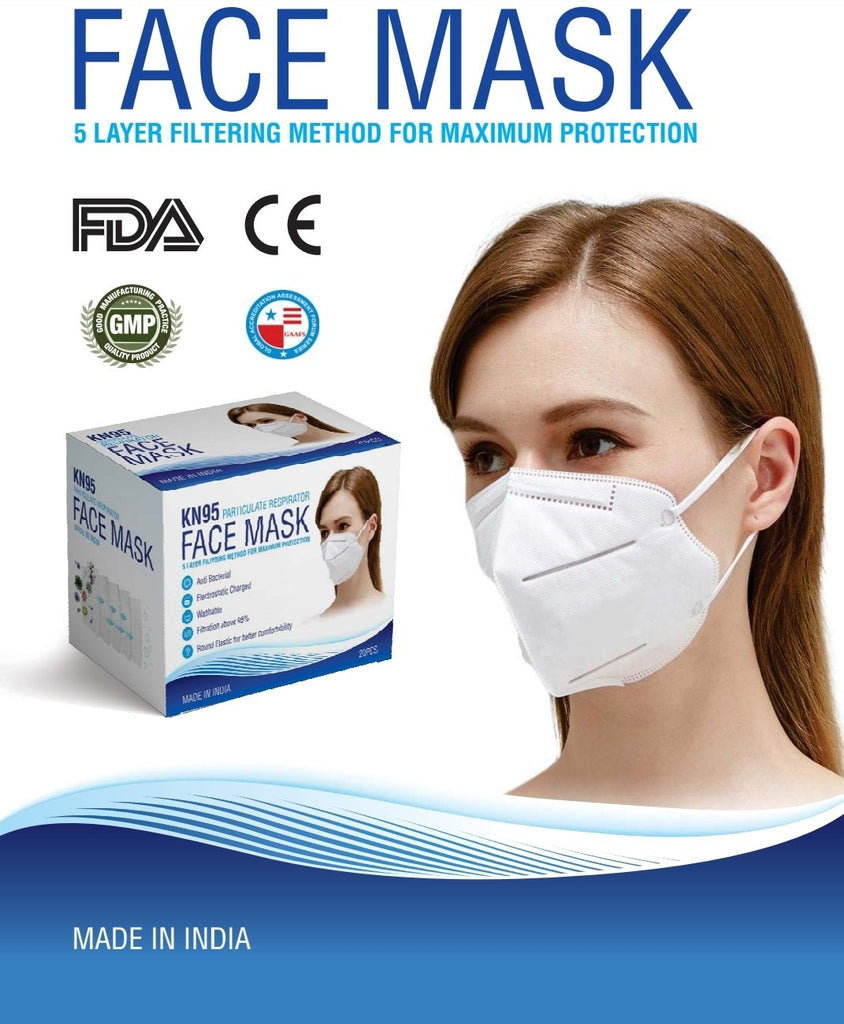 How Important It Is To Wear Masks In Coronavirus - ALL MY WISH
