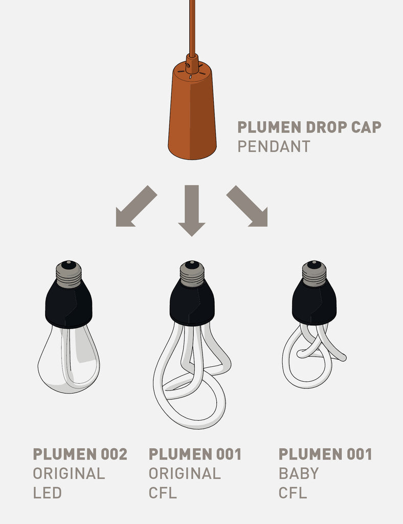 Original Baby Plumen 001 + Drop Cap Set