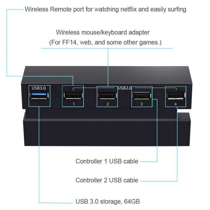 TSV 5 Port HUB for PS4, USB 3.0 High Speed Controller Charger Splitter Expansion External Hard Drive Support for PlayStation 4 PS4 Console(Not For Slim/Pro)